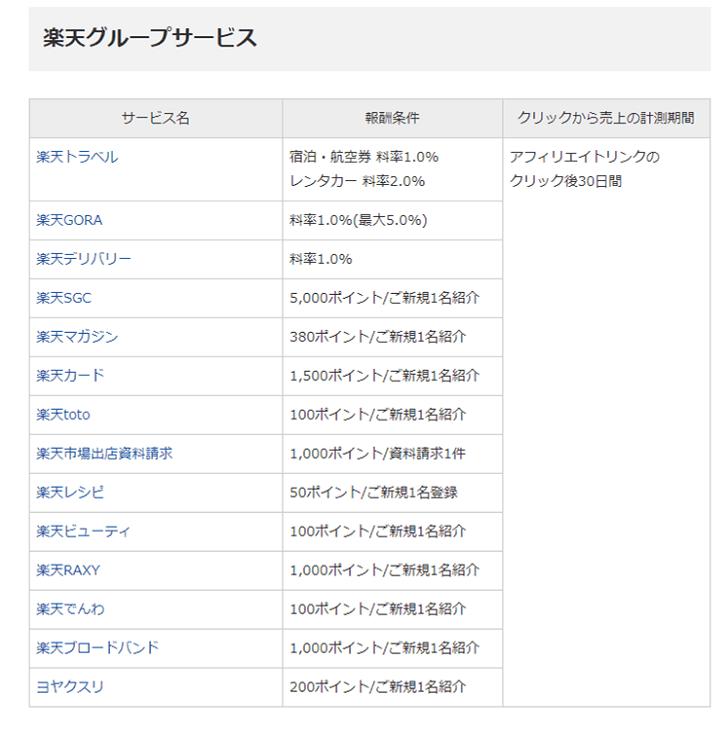 rakuten-affiliate-price-list2
